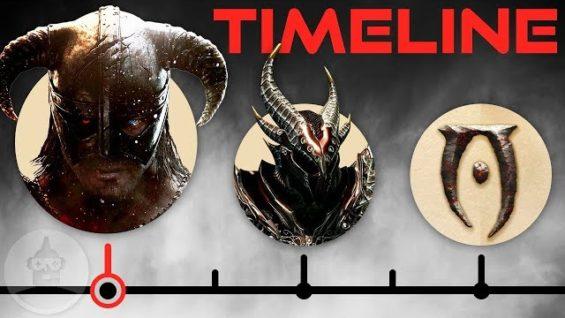 The Complete Elder Scrolls Timeline – The Era Between Oblivion & Skyrim | The Leaderboard