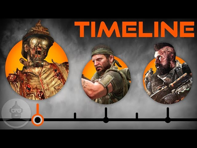 The Complete Call Of Duty Black Ops Timeline – From WAW To Black Ops 3 | The Leaderboard